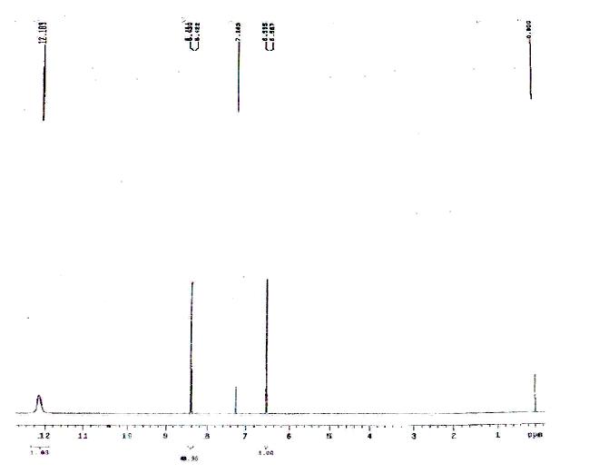 Isothiazol-3-one CAS 1003-07-2 HNMR