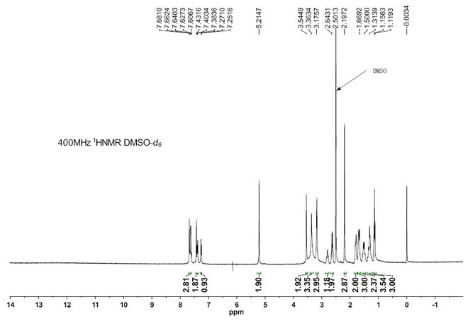 SIPONIMOD CAS 1230487-00-9 HNMR