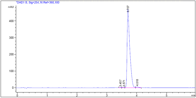 SIPONIMOD CAS 1230487-00-9 HPLC of UV 254
