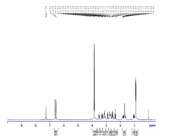 Tetrabenazine CAS 58-46-8 HNMR