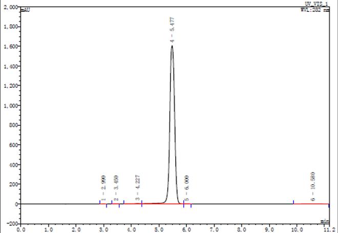 Tetrabenazine CAS 58-46-8 HPLC