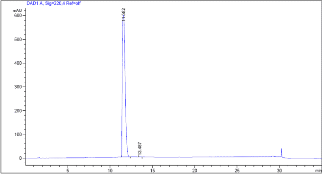 Cariprazine D6 CAS N.A HPLC