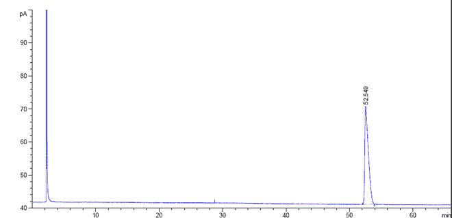 (1S,2S,3R,5S)-(+)-2,3-Pinanediol CAS 18680-27-8 EE-GC
