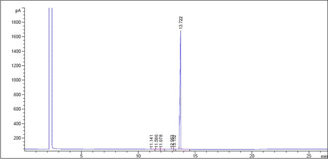 (1S,2S,3R,5S)-(+)-2,3-Pinanediol CAS 18680-27-8 GC