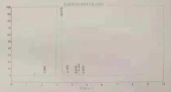 3-Chlorobenzaldehyde CAS 587-04-2 GC
