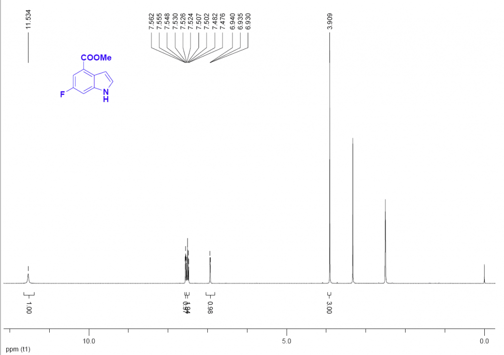This image has an empty alt attribute; its file name is Methyl-6-fluoro-1H-indole-4-carboxylate-CAS-1082040-43-4-HNMR-1024x721.png