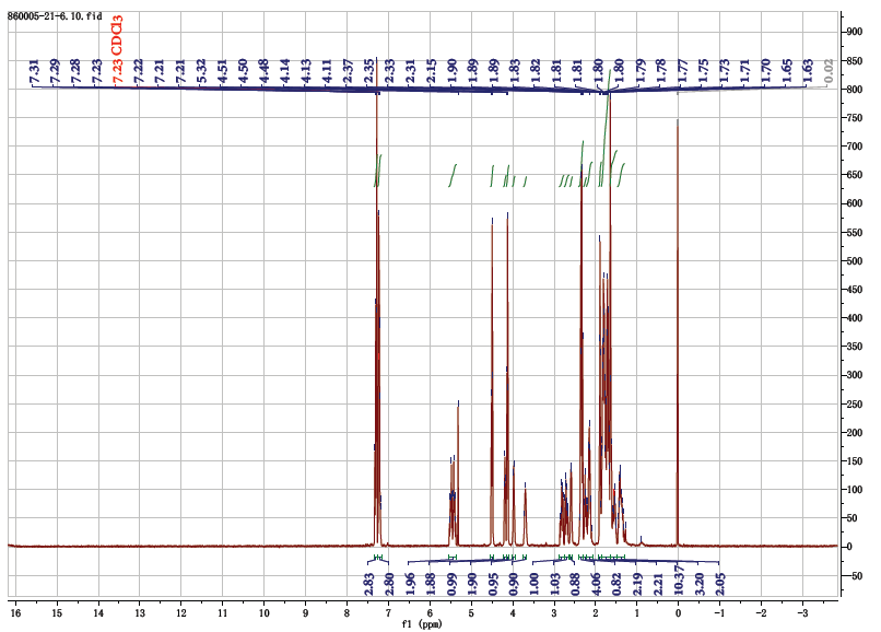 LATANOPROSTENE BUNOD CAS 860005-21-6 HNMR