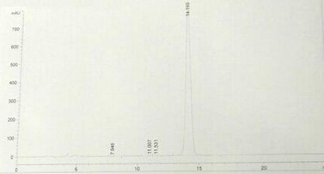 LATANOPROSTENE-BUNOD-CAS-860005-21-6-HPLC