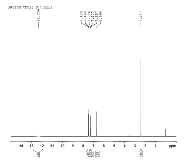 3-TRIFLUOROMETHYL-5-P-TOLYL-1H-PYRAZOLE-CAS-26974-15-2-HNMR