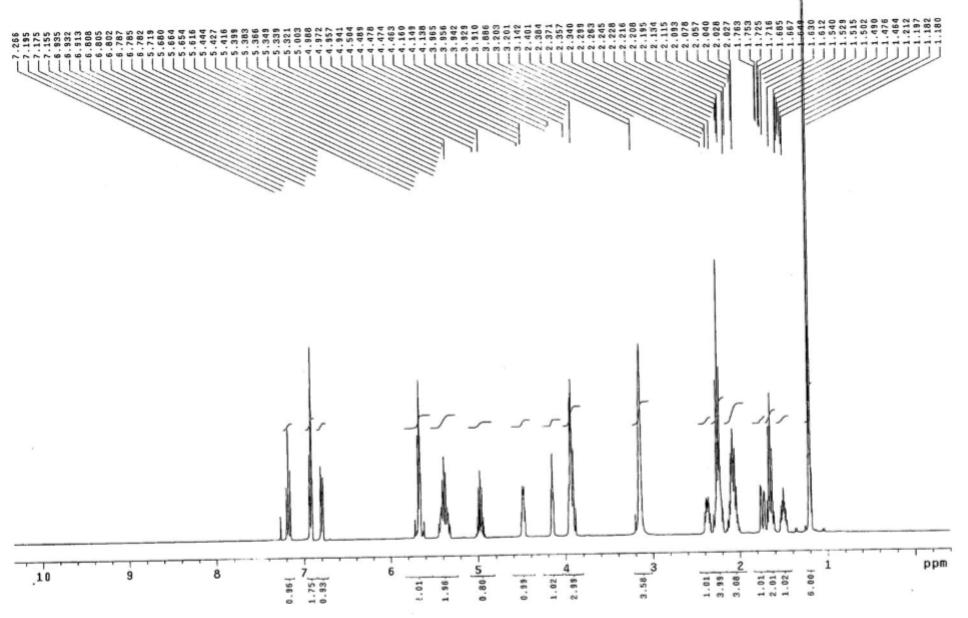 (+)-Cloprostenol isopropyl ester CAS 157283-66-4 NMR-1