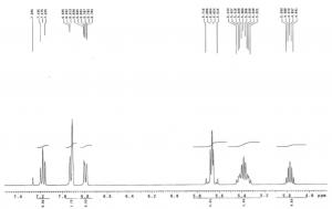 Cloprostenol-isopropyl-ester-CAS-157283-66-4-NMR-2
