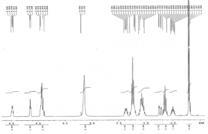 Cloprostenol-isopropyl-ester-CAS-157283-66-4-NMR-3