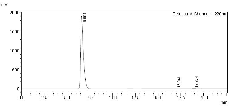 HPLC of 1-Methyl-2-thioxoimidazolidin-4-one CAS 29181-65-5
