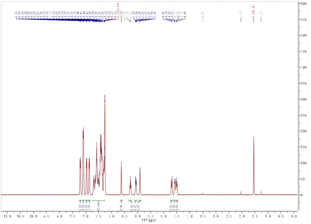 HNMR of 1,2,3,4,6-Penta-O-benzoyl-alpha-D-mannopyranose CAS 41569-33-9