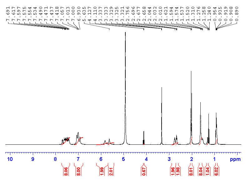 HNMR of Olmesartan medoxomil impurity IV CAS 1040250-19-8