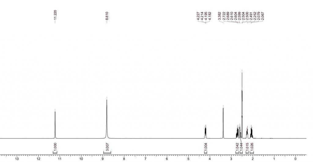 HNMR of (S)-3-Aminopiperidine-2,6-dione hydrochloride CAS 25181-50-4